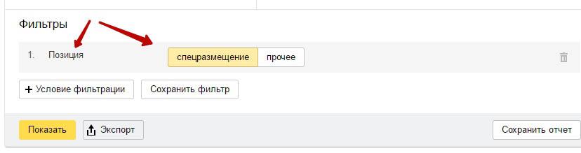 CTR в Яндекс.Директ: FAQ для начинающих рекламодателей